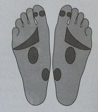 Описание: Акупунктурные точки на стопе от простуды